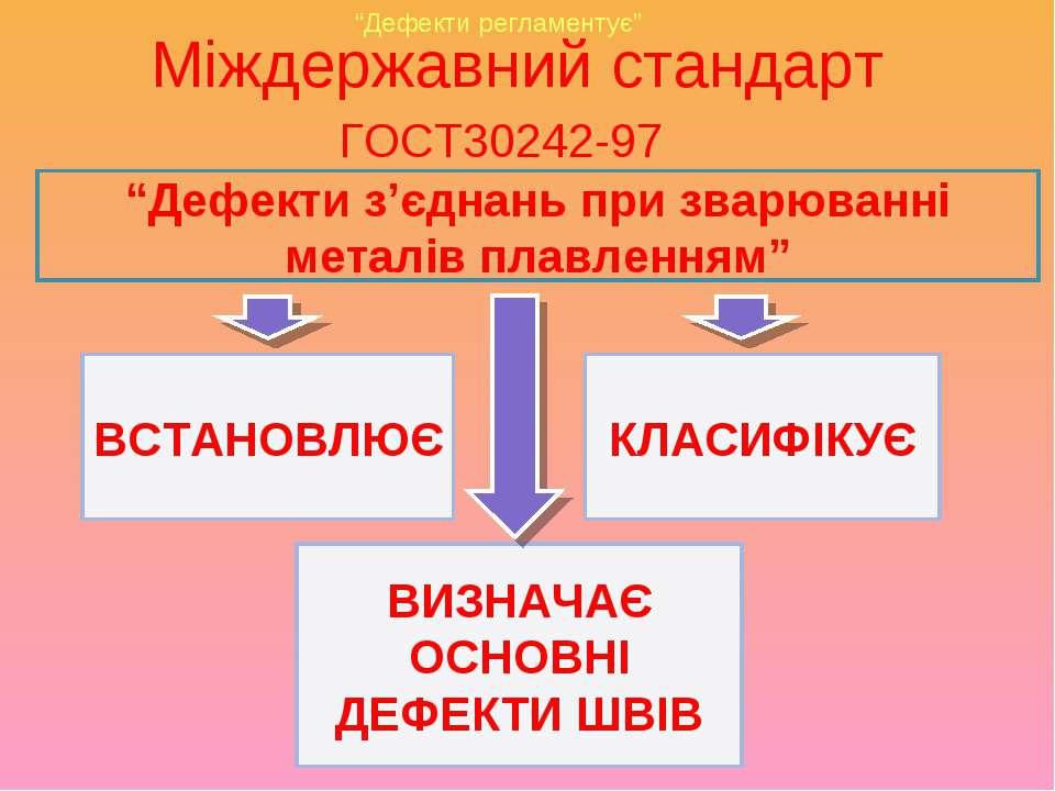 Міждержавний стандарт ГОСТ30242-97 ВСТАНОВЛЮЄ КЛАСИФІКУЄ ВИЗНАЧАЄ ОСНОВНІ ДЕФ...