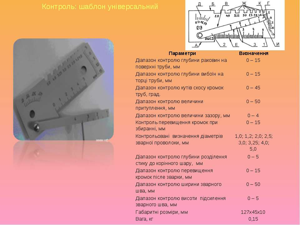 Контроль: шаблон універсальний Параметри Визначення Діапазон контролю глубини...