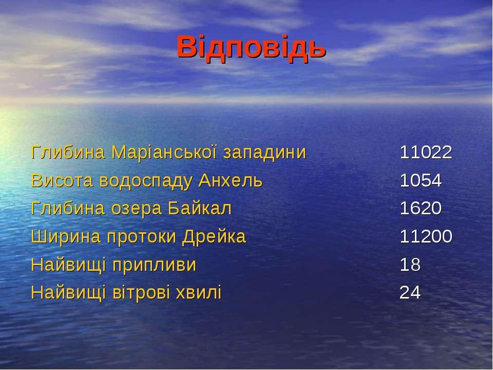 Відповідь Глибина Маріанської западини 11022 Висота водоспаду Анхель 1054 Гли...