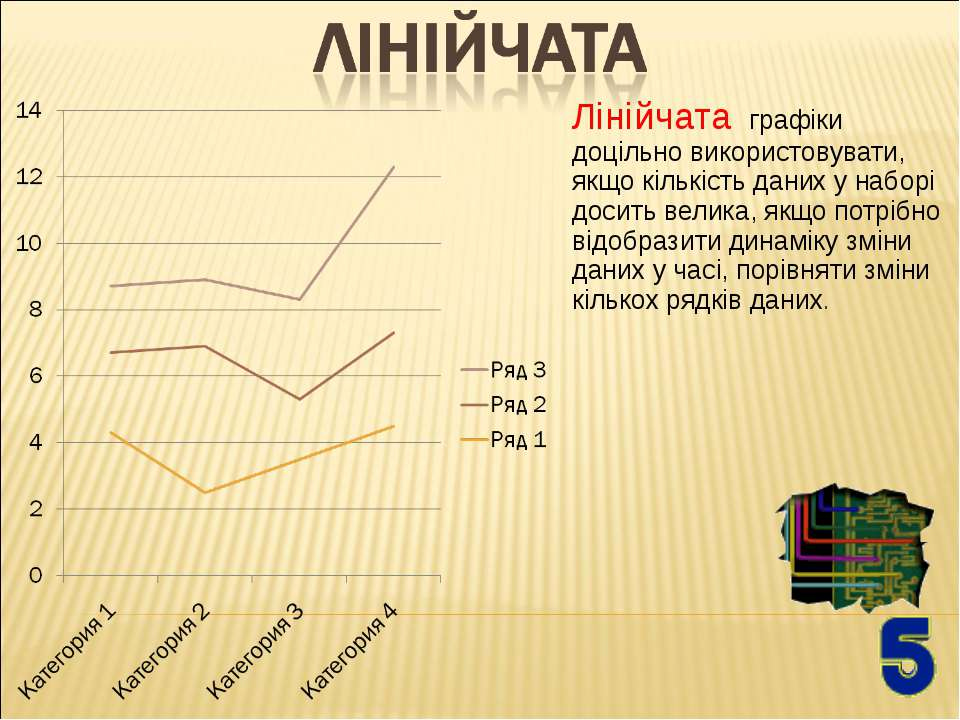 Лінійчата графіки доцільно використовувати, якщо кількість даних у наборі дос...