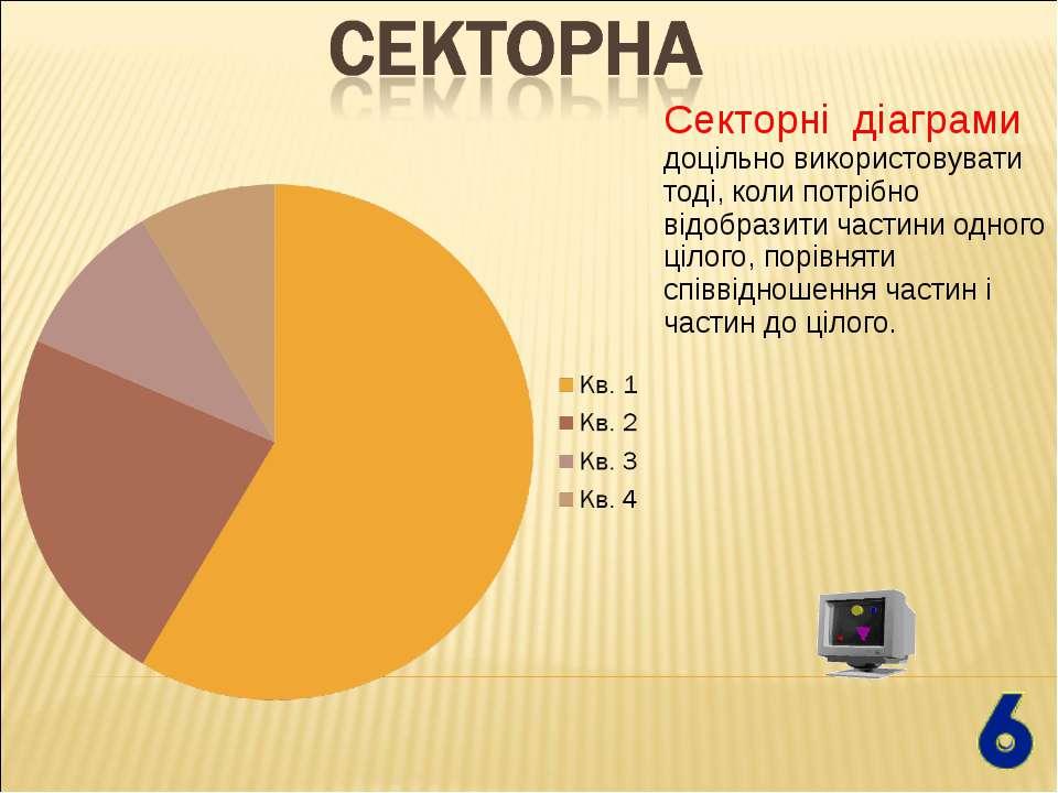 Секторні діаграми доцільно використовувати тоді, коли потрібно відобразити ча...