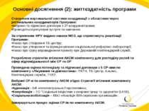 Основні досягнення (2): життєздатність програми Створення вертикальної систем...