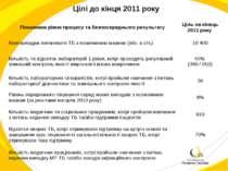 Цілі до кінця 2011 року Показники рівня процесу та безпосереднього результату...