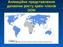 Анімаційне представлення динаміки росту країн членів ООН