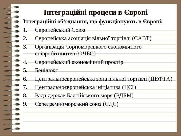 Інтеграційні процеси в ЄвропіІнтеграційні об'єднання, що функціонують в Європ...