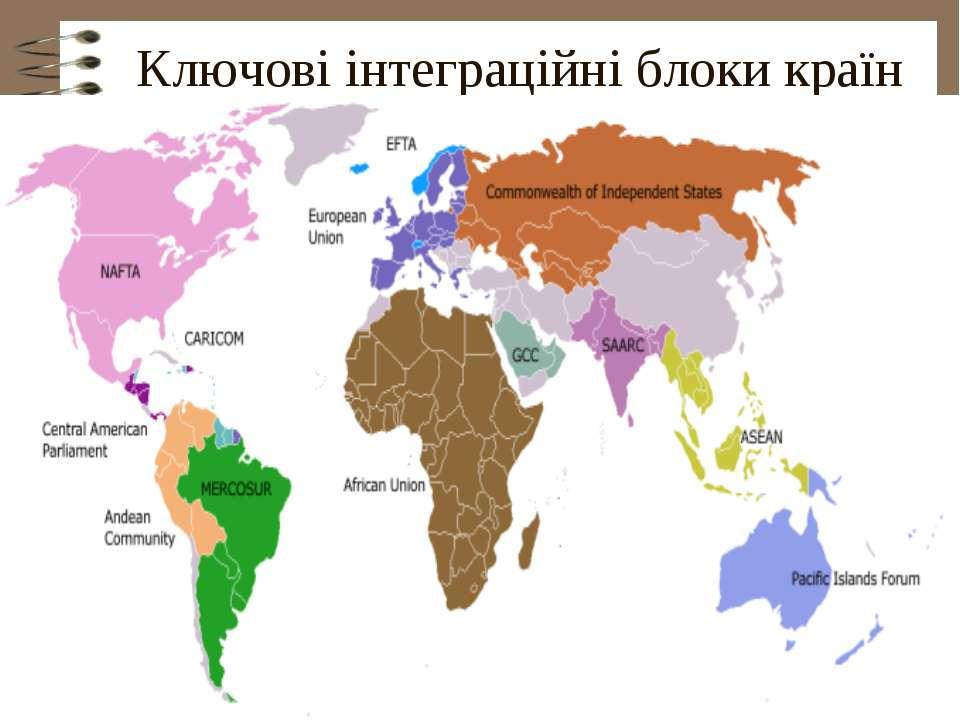 Ключові інтеграційні блоки країн