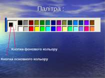 Палітра : Кнопка фонового кольору Кнопка основного кольору