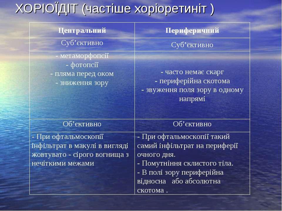 ХОРІОЇДІТ (частіше хоріоретиніт )