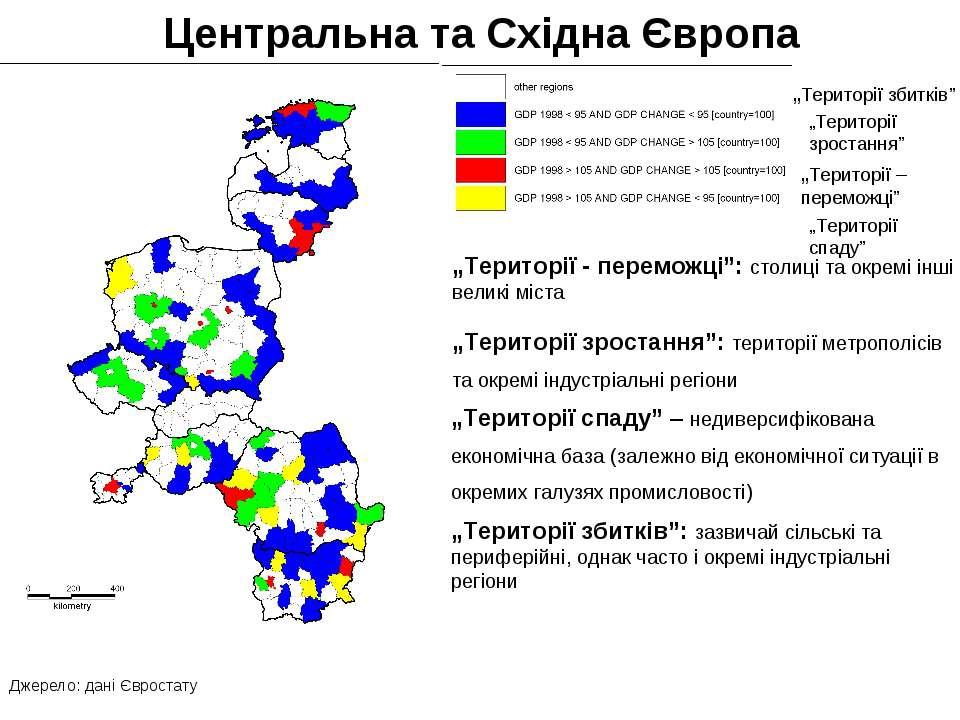 """Центральна та Східна Європа """"Території збитків"""" """"Території зростання"""" """"Терито..."""