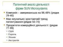 Патентний аналіз діяльності фірми SUN Microsystems Компанія – американська на...