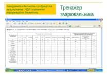 Тренажер зварювальника Конкурентоздатність продукції та результатів НДР і пат...