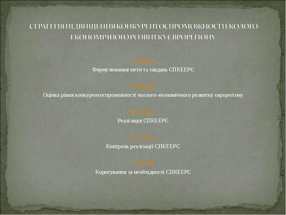 I ЕТАП Формулювання мети та завдань СПКЕЕРЄ ІI ЕТАП Оцінка рівня конкурентосп...