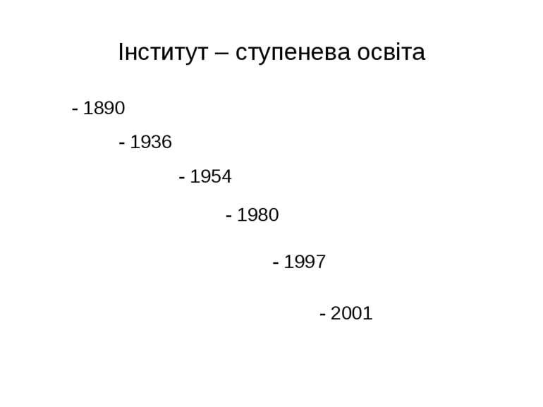 Інститут – ступенева освіта - 1890 - 1936 - 1954 - 1980 - 1997 - 2001