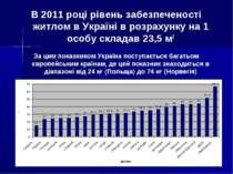 В 2011 році рівень забезпеченості житлом в Україні в розрахунку на 1 особу ск...