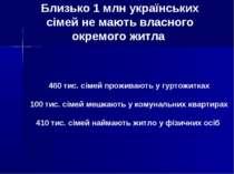 Близько 1 млн українських сімей не мають власного окремого житла 460 тис. сім...