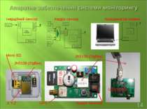 JN5139 (ZigBee) Micro SD JN5139 (ZigBee) GPS SD card X,Y,Z Кардіо сенсори USB...