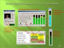 Діаграмма фізичного стану Індикатор Інтегрального показника Значення Інтеграл...