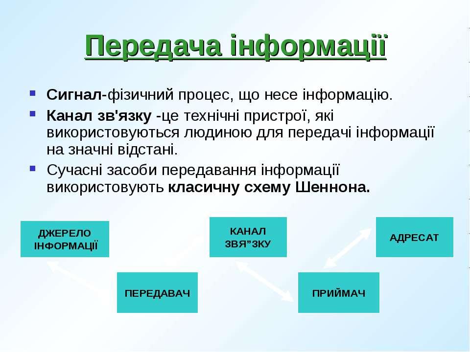 Передача інформації Сигнал-фізичний процес, що несе інформацію. Канал зв'язку...