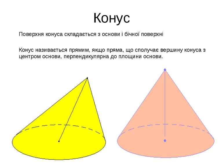 Конус Поверхня конуса складається з основи і бічної поверхні Конус називаєтьс...