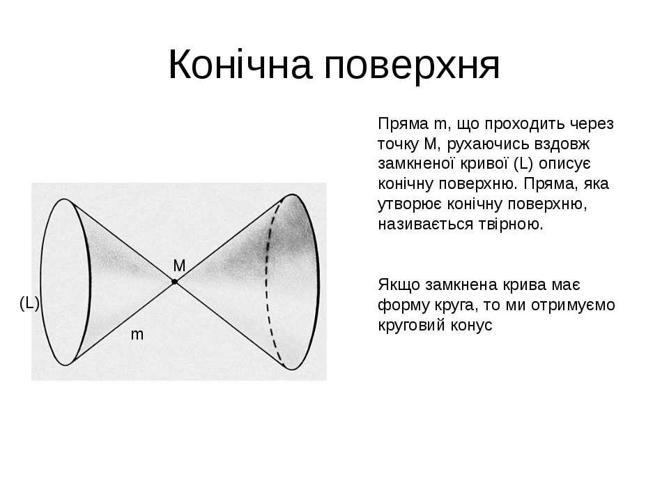 Конічна поверхня m M Пряма m, що проходить через точку М, рухаючись вздовж за...