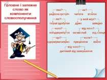 Головне і залежне слово як компоненти словосполучення