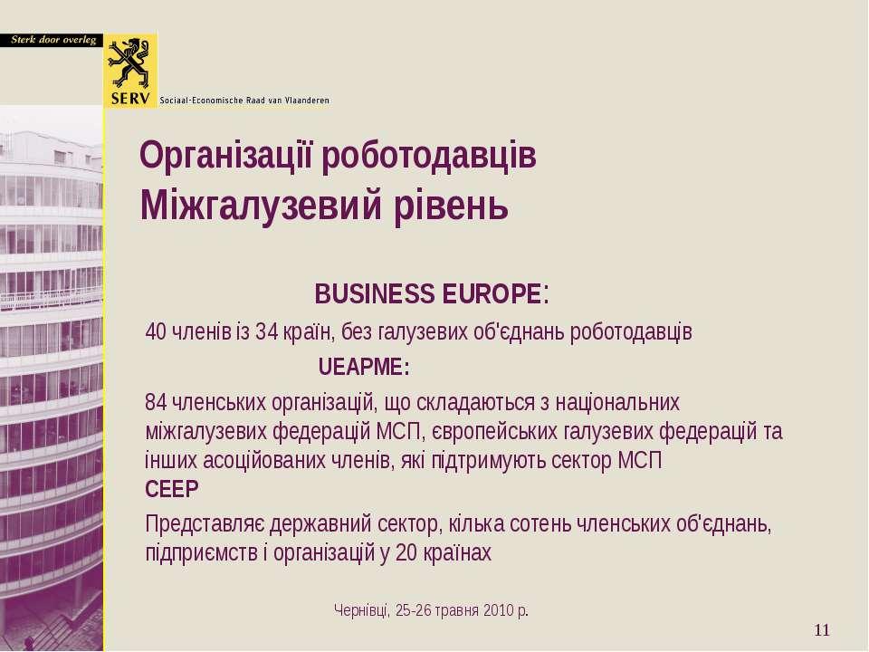 Організації роботодавців Міжгалузевий рівень BUSINESS EUROPE: 40 членів із 34...