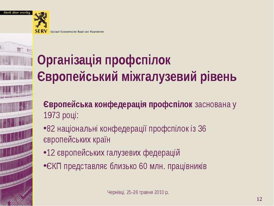Організація профспілок Європейський міжгалузевий рівень Європейська конфедера...
