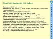 ПОЛТАВСЬКИЙ РАЙОН Коротка інформація про район: Населення: 66,6 тисяч чоловік...