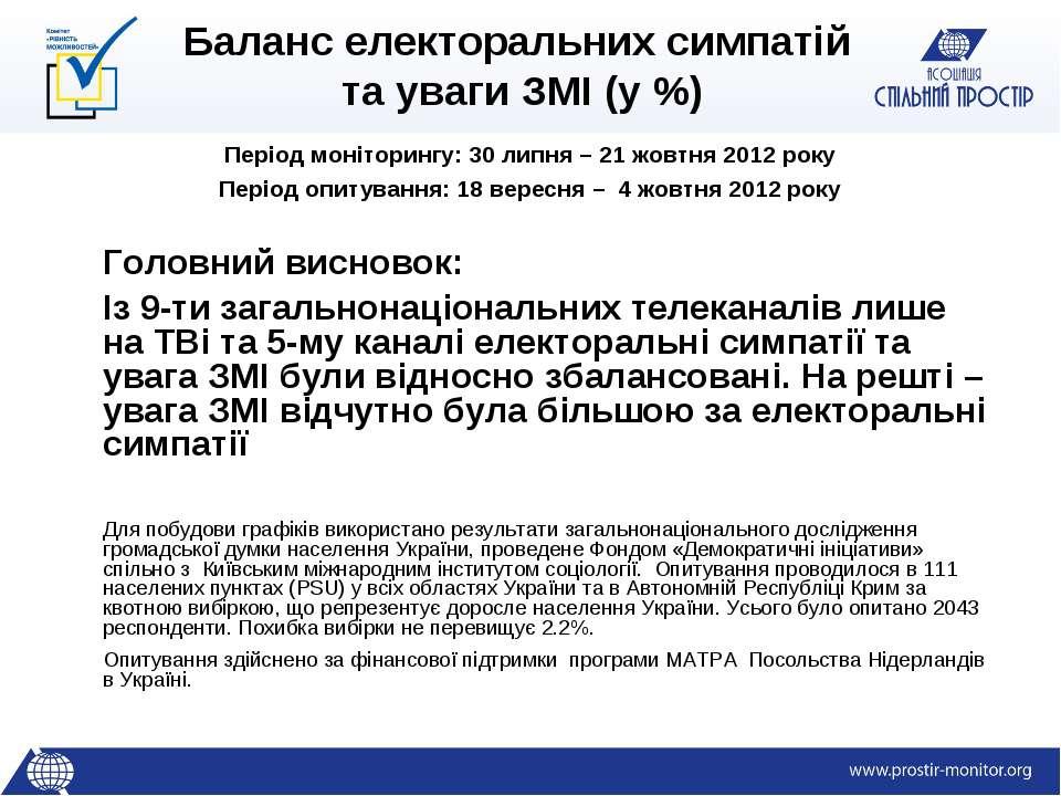 Баланс електоральних симпатій та уваги ЗМІ (у %) Період моніторингу: 30 липня...