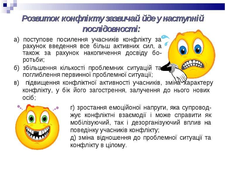 Розвиток конфлікту зазвичай йде у наступній послідовності: а) поступове посил...