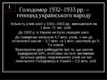 Голодомор 1932–1933 рр. – геноцид українського народу Кількість учнів шкіл у ...