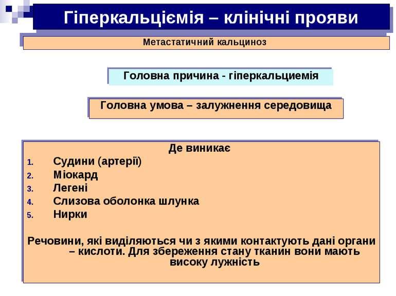 Гіперкальціємія – клінічні прояви Головна причина - гіперкальциемія Метастати...