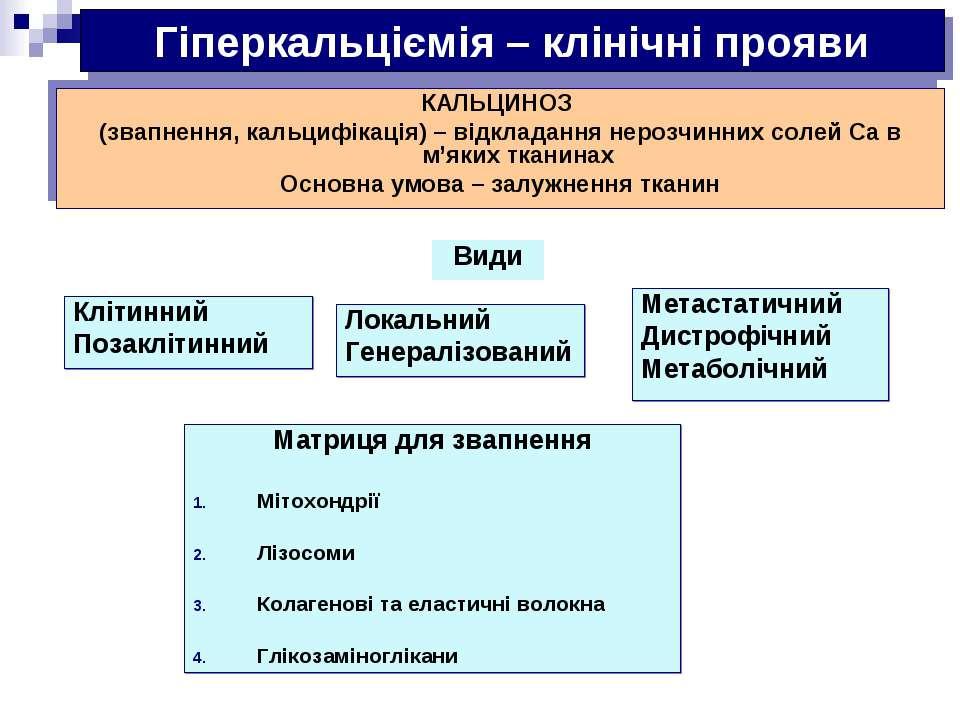 Гіперкальціємія – клінічні прояви Види КАЛЬЦИНОЗ (звапнення, кальцифікація) –...