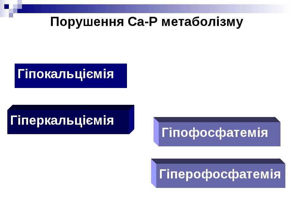 Порушення Са-Р метаболізму Гіпокальціємія Гіперкальціємія Гіпофосфатемія Гіпе...