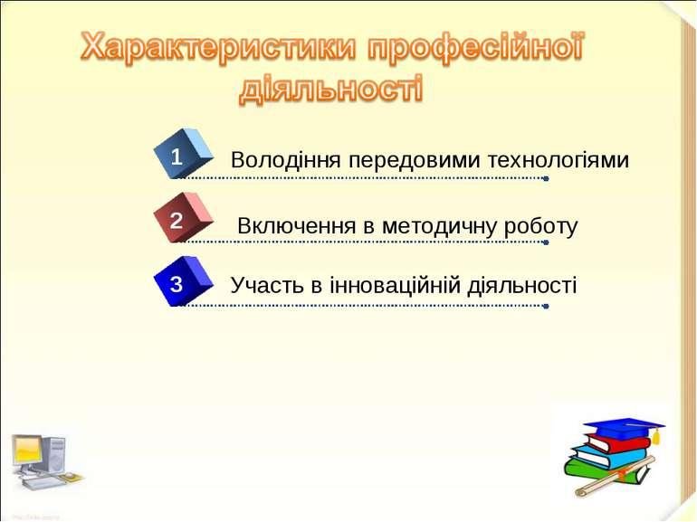 Володіння передовими технологіями 1 2 3 Включення в методичну роботу Участь в...