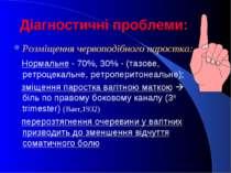 Діагностичні проблеми: Розміщення червоподібного паростка: Нормальне - 70%, 3...