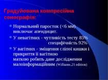 Градуйована компресійна сонографія: Нормальнийпаросток(