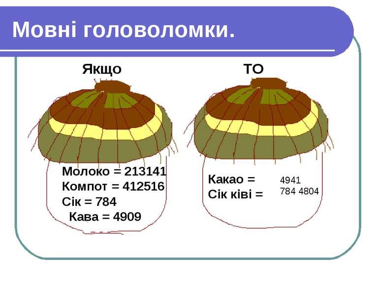 Мовні головоломки. Якщо ТО Молоко = 213141 Компот = 412516 Сік = 784 Кава = 4...