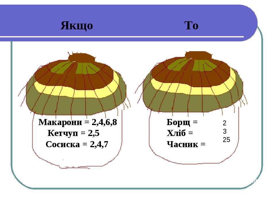 Макарони = 2,4,6,8 Кетчуп = 2,5 Сосиска = 2,4,7 Борщ = Хліб = Часник = Якщо Т...