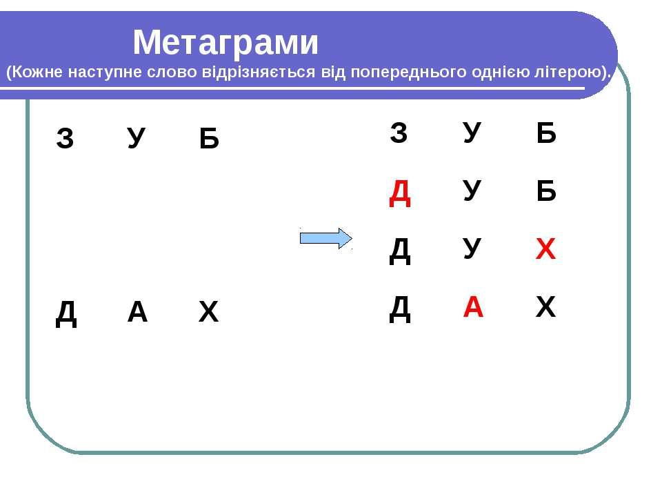Метаграми (Кожне наступне слово відрізняється від попереднього однією літерою).