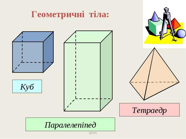 Геометричні тіла: урок1 Куб Паралелепіпед Тетраедр урок1