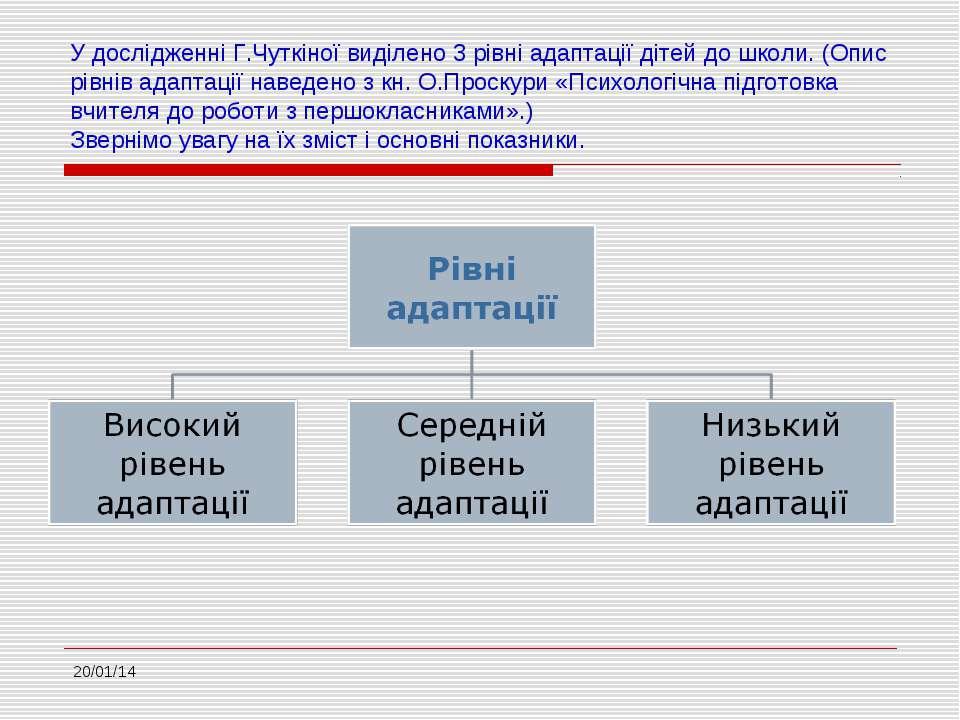 * У дослідженні Г.Чуткіної виділено 3 рівні адаптації дітей до школи. (Опис р...