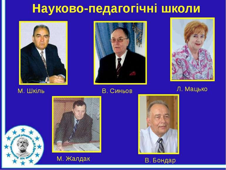 Науково-педагогічні школи М. Шкіль Л. Мацько В. Бондар М. Жалдак В. Синьов