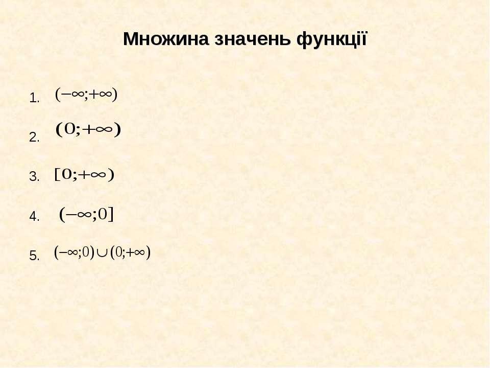 Множина значень функції 1. 2. 3. 4. 5.