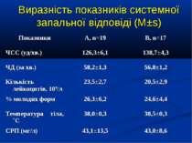 Виразність показників системної запальної відповіді (М±s)