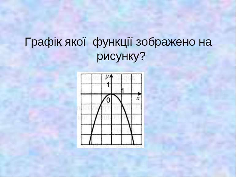 Графік якої функції зображено на рисунку?