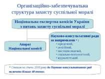 Організаційно-забезпечувальна структура захисту суспільної моралі Національна...