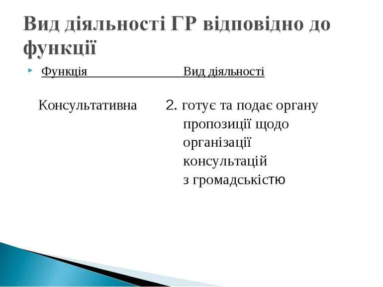 Функція Вид діяльності Консультативна 2. готує та подає органу пропозиції щод...