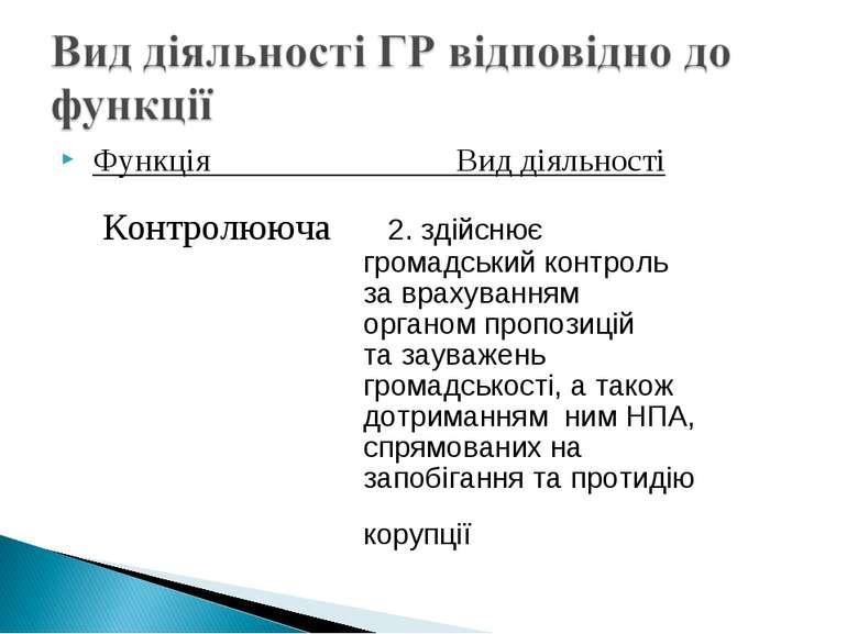 Функція Вид діяльності Контролююча 2. здійснює громадський контроль за врахув...