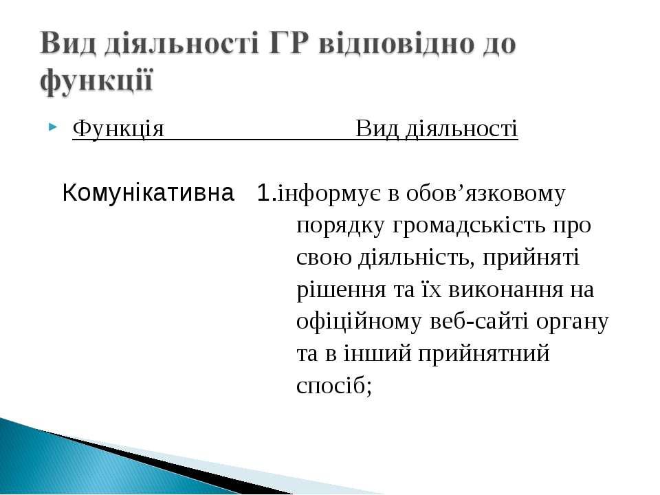 Функція Вид діяльності Комунікативна 1.інформує в обов'язковому порядку грома...